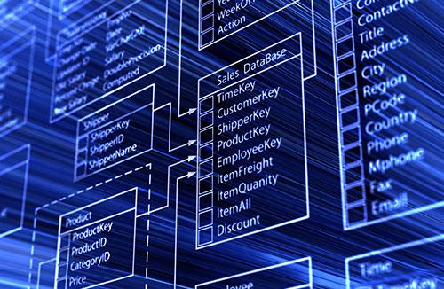 Database normalization Training